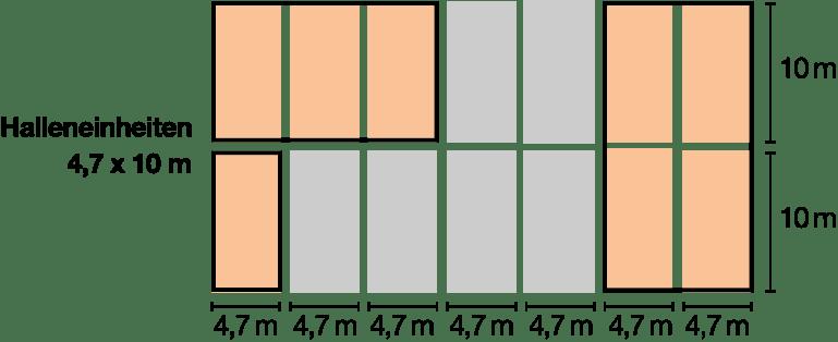 Skizze der Halleneinheiten 1